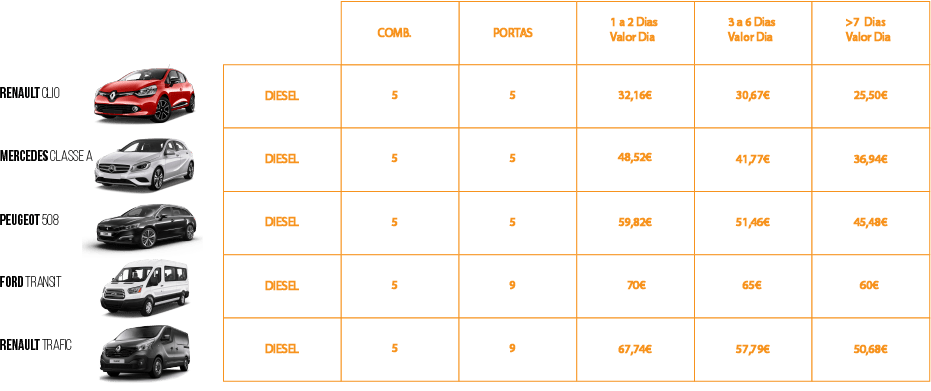 tabela_rentacar
